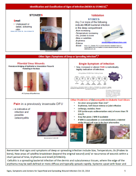 Page 5 of Red Cross Care Partners document on Signs, Symptoms and Actions for Superficial and Spreading Wound Infection (All Etiologies)